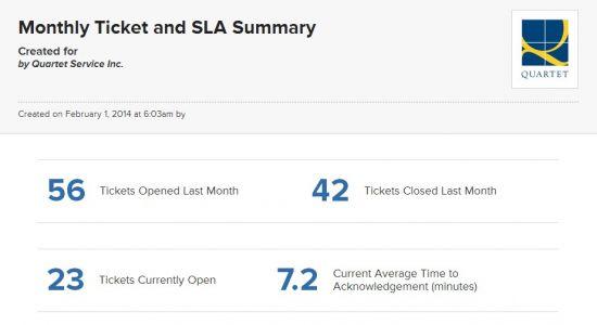 monthly-ticket-summary